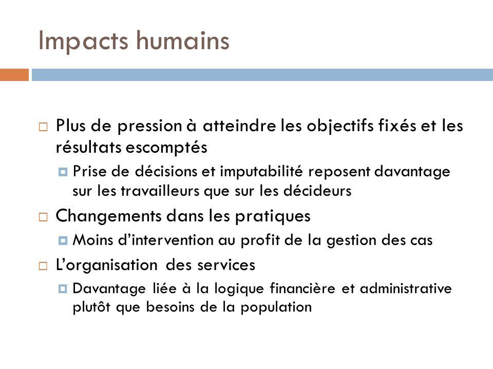 Impacts humains Plus de pression à atteindre les objectifs fixés et les résultats escomptés.