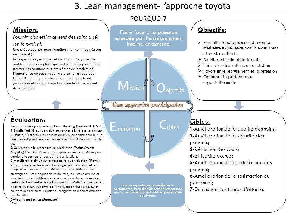 Une approche participative