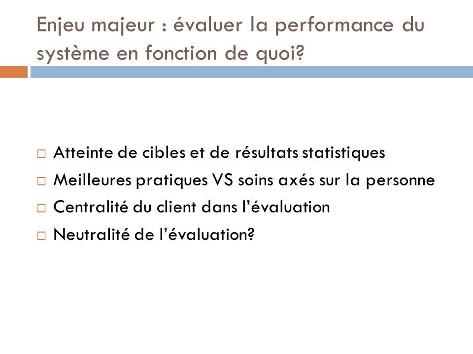 Enjeu majeur : évaluer la performance du système en fonction de quoi