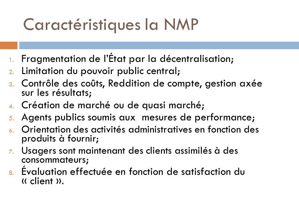 Caractéristiques la NMP