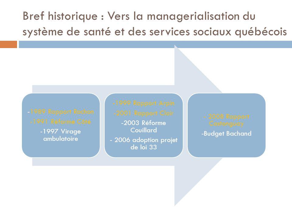 - 2006 adoption projet de loi 33