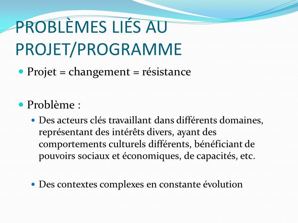 PROBLÈMES LIÉS AU PROJET/PROGRAMME