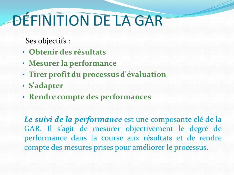 DÉFINITION DE LA GAR Ses objectifs : Obtenir des résultats