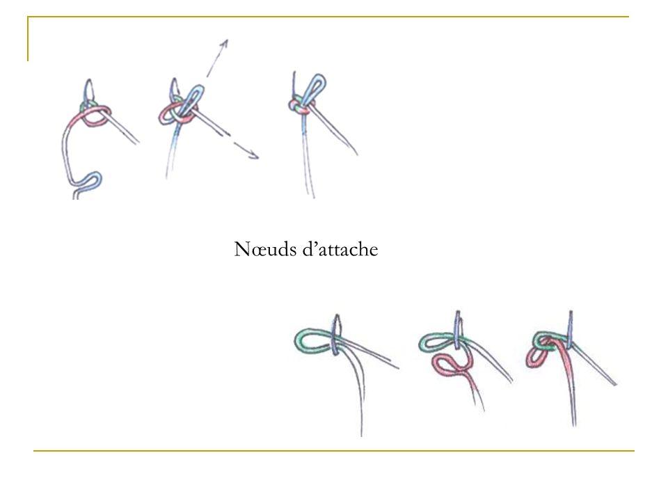 Nœuds d'attache