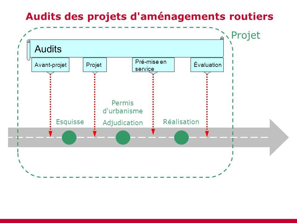 Audits des projets d aménagements routiers