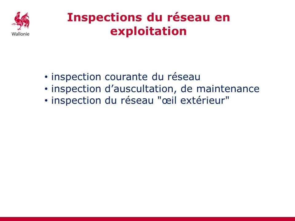 Inspections du réseau en exploitation