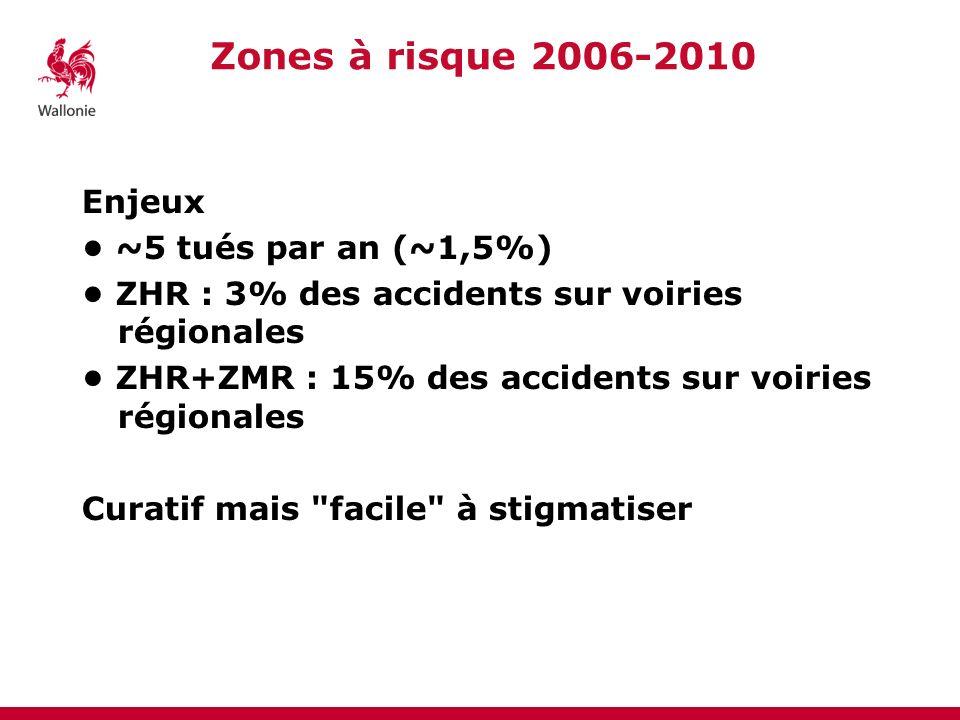 Zones à risque 2006-2010