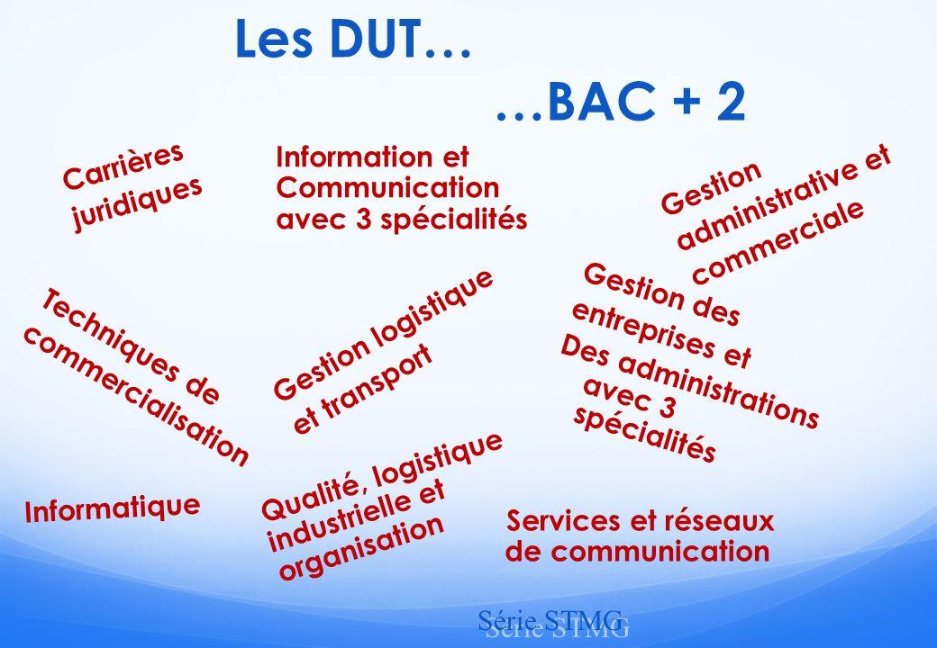 Les DUT… …BAC + 2 Carrières administrative et