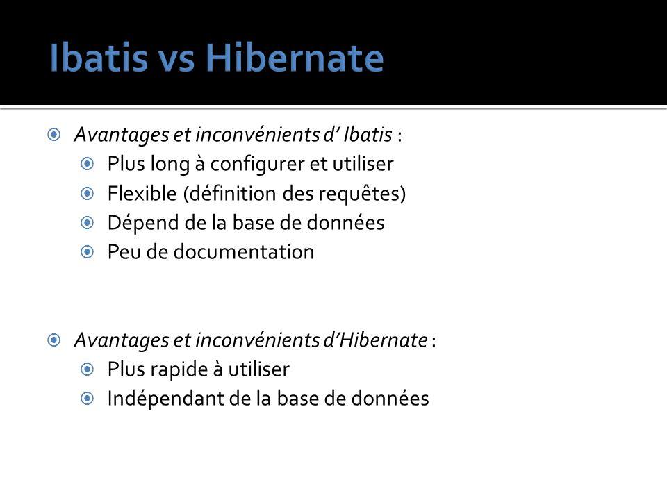 Ibatis vs Hibernate Avantages et inconvénients d' Ibatis :