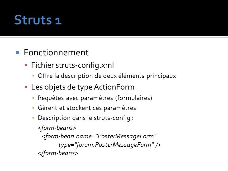 Struts 1 Fonctionnement Fichier struts-config.xml