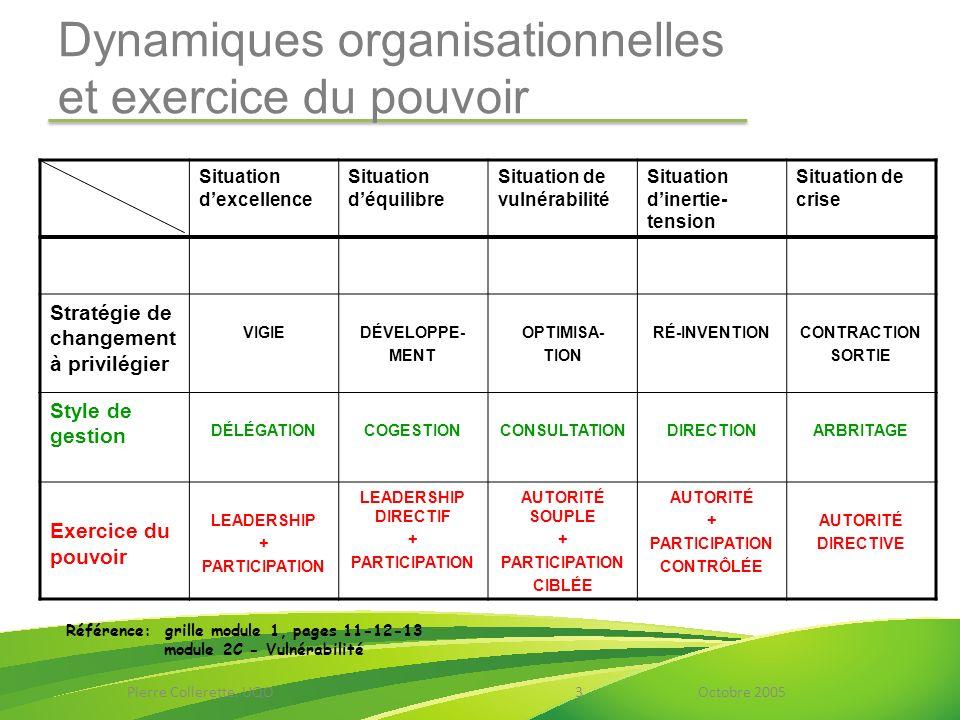 Dynamiques organisationnelles et exercice du pouvoir