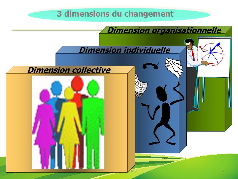 3 dimensions du changement