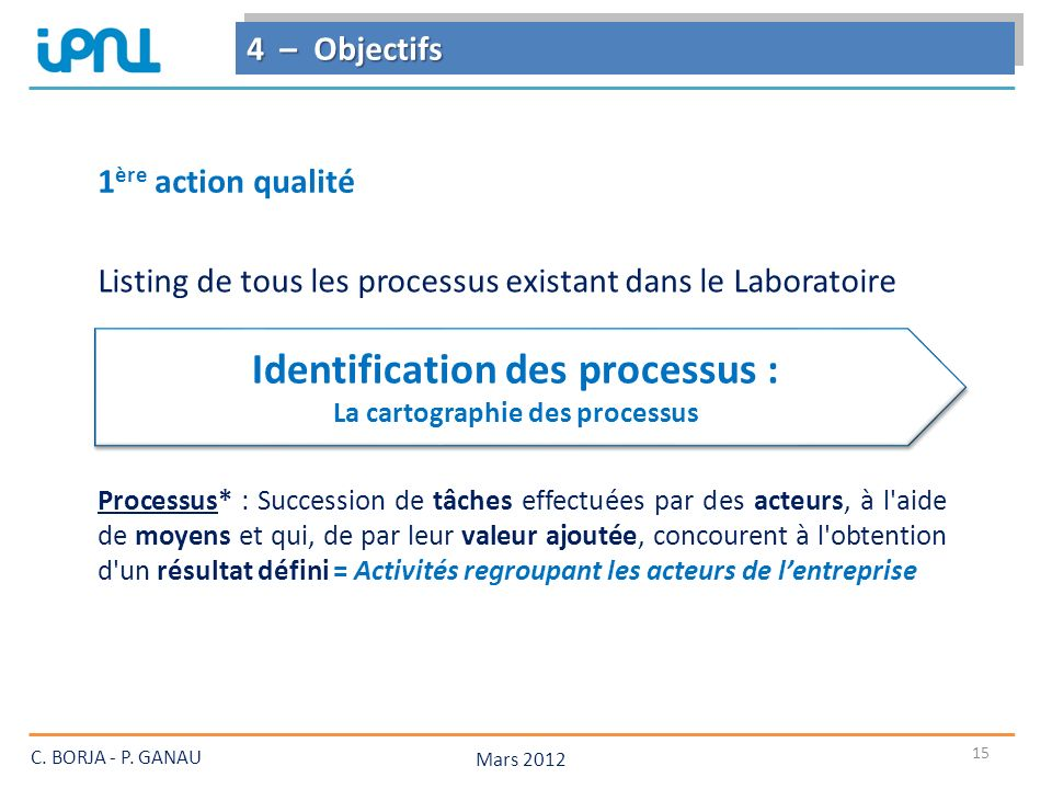 Identification des processus : La cartographie des processus