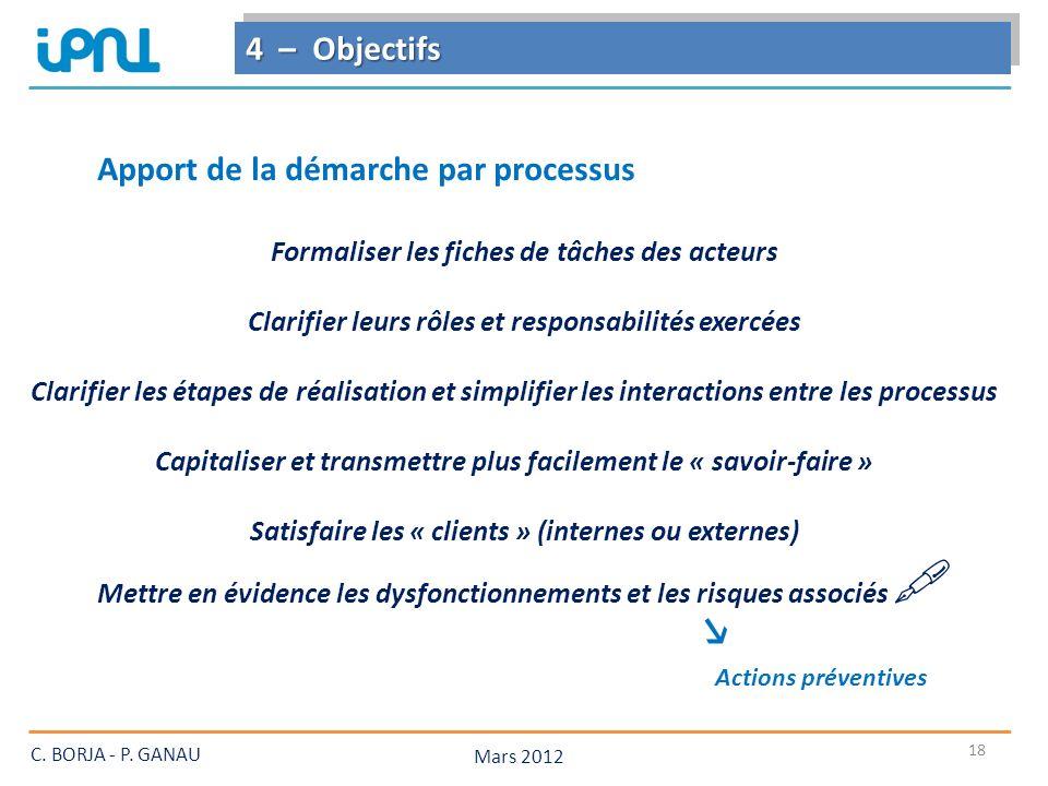  4 – Objectifs Apport de la démarche par processus