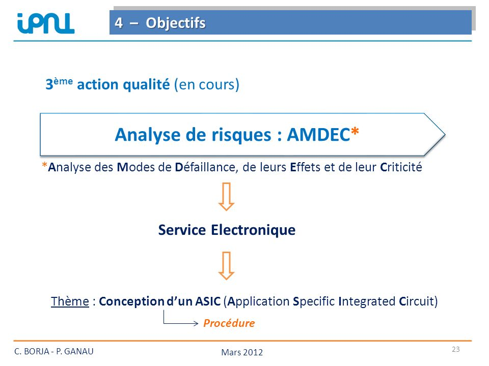 Analyse de risques : AMDEC*