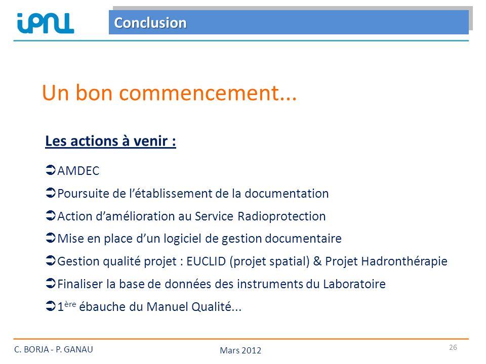 Un bon commencement... Conclusion Les actions à venir : AMDEC