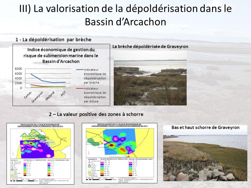 III) La valorisation de la dépoldérisation dans le Bassin d'Arcachon