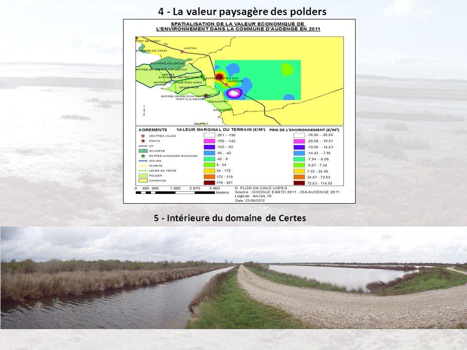 4 - La valeur paysagère des polders