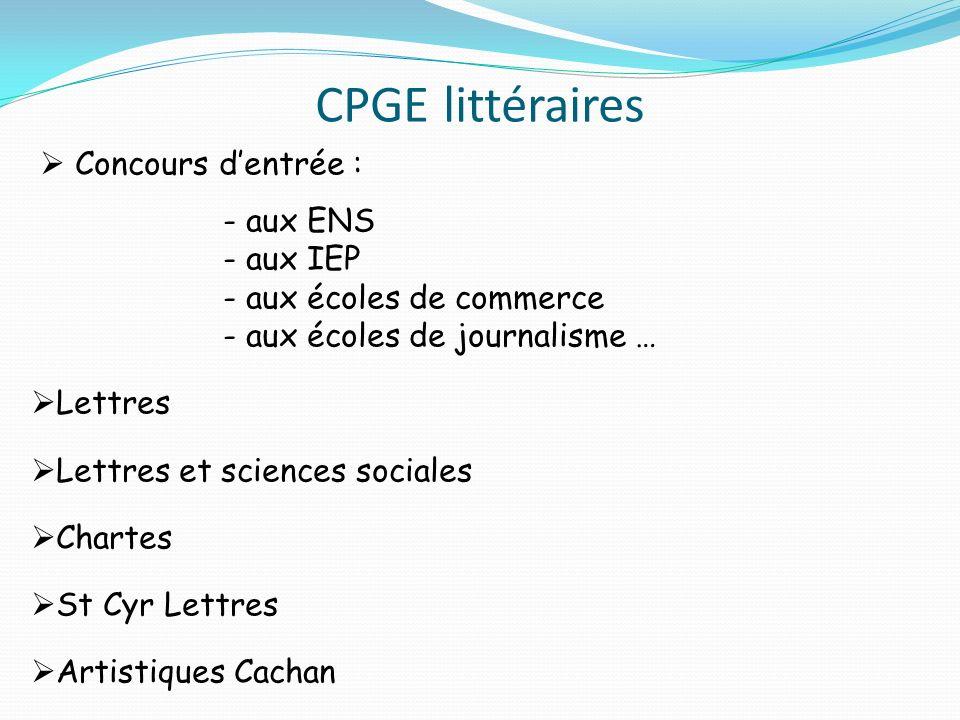 CPGE littéraires  Concours d'entrée : - aux ENS - aux IEP