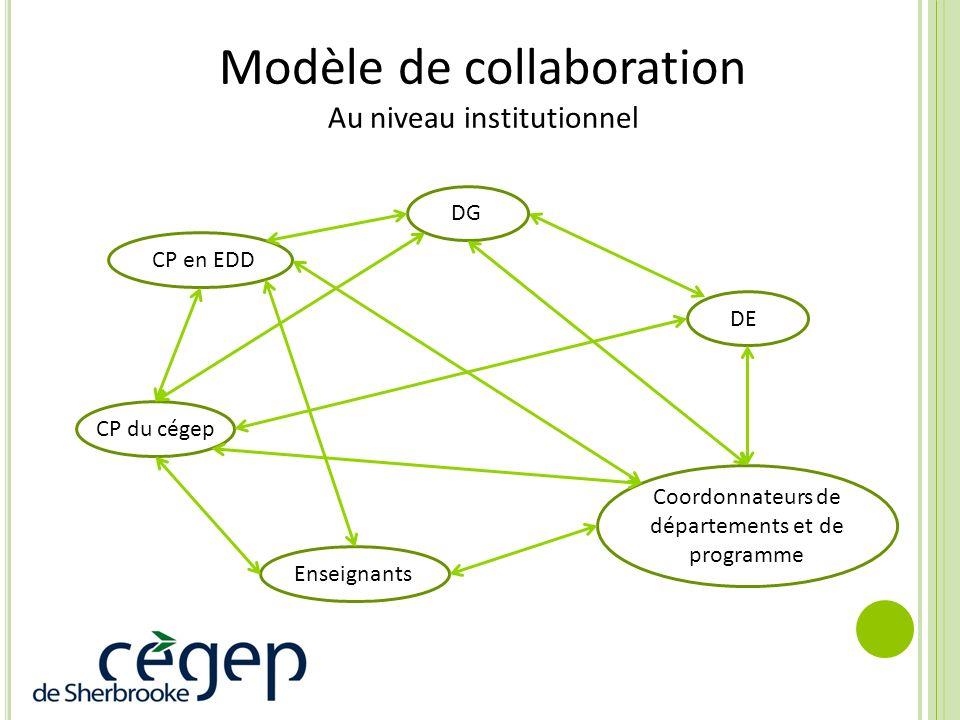 Modèle de collaboration