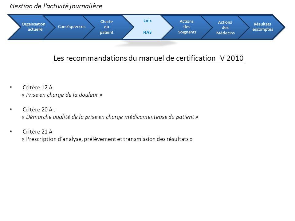 Les recommandations du manuel de certification V 2010