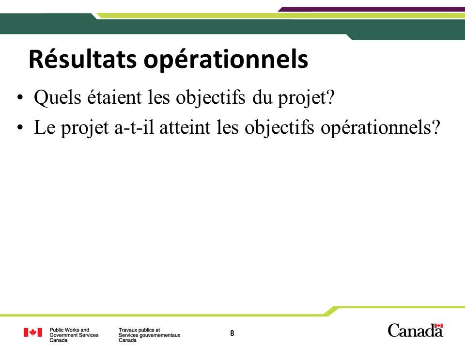 Résultats opérationnels