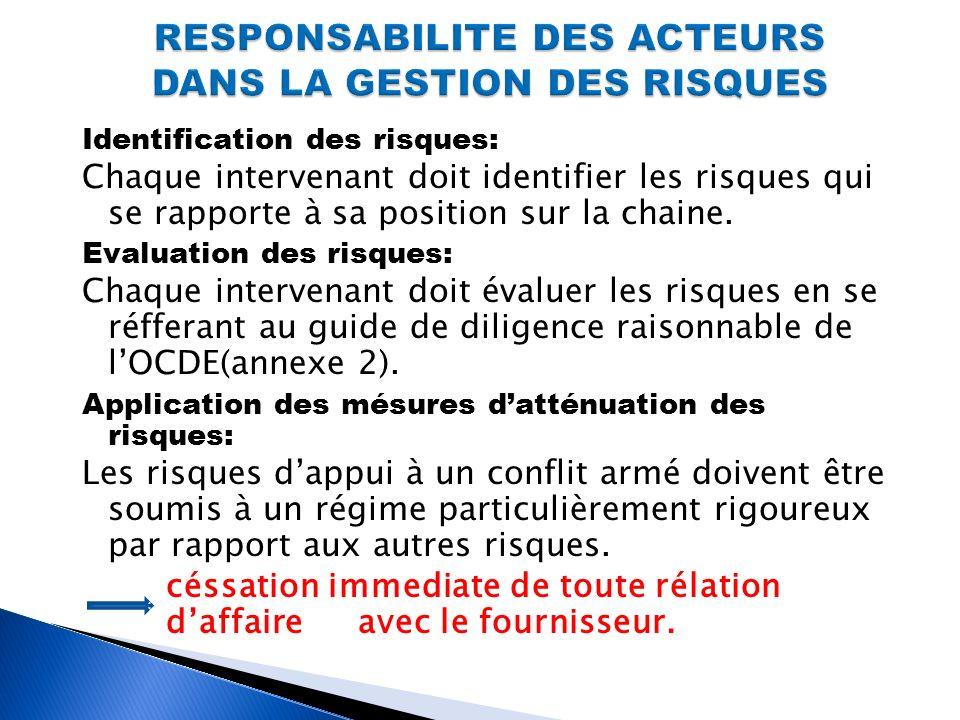 RESPONSABILITE DES ACTEURS DANS LA GESTION DES RISQUES