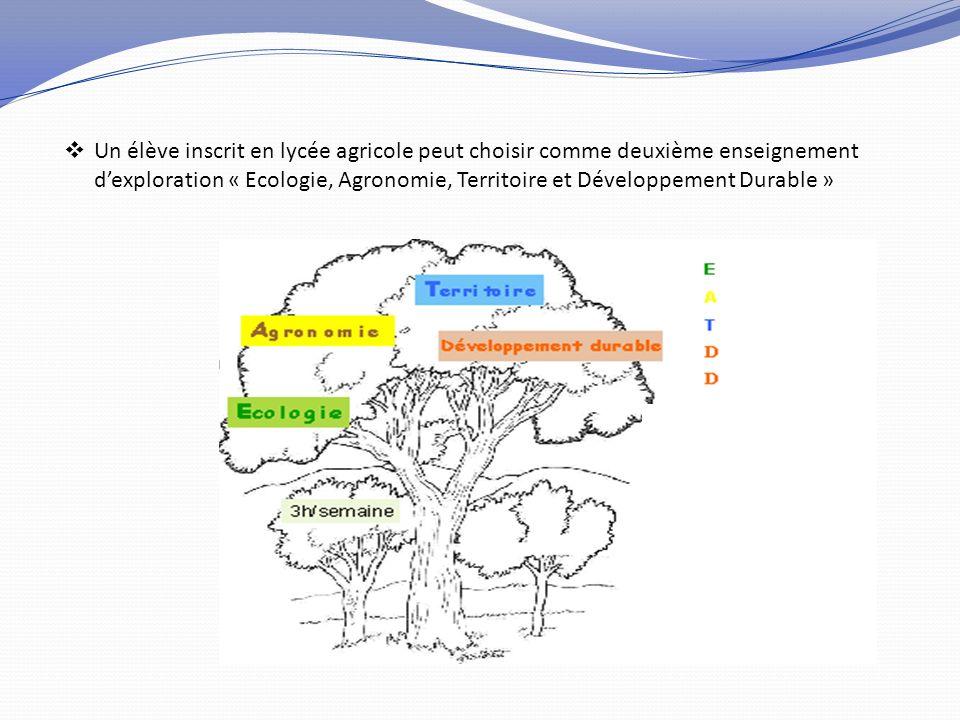 Un élève inscrit en lycée agricole peut choisir comme deuxième enseignement d'exploration « Ecologie, Agronomie, Territoire et Développement Durable »