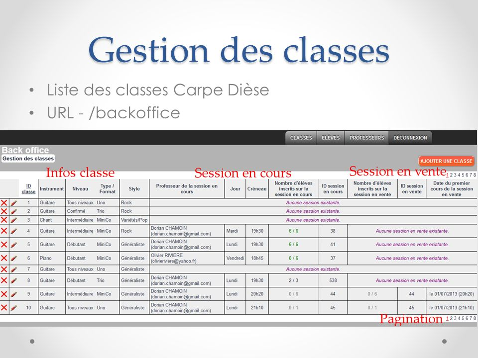 Gestion des classes Liste des classes Carpe Dièse URL - /backoffice