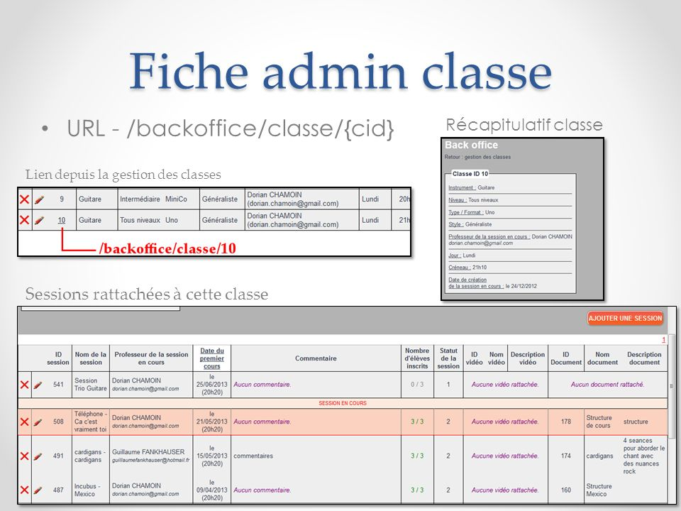 Fiche admin classe URL - /backoffice/classe/{cid} Récapitulatif classe