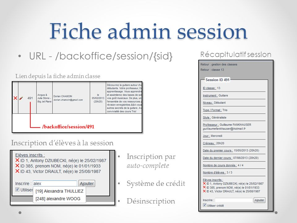 Fiche admin session URL - /backoffice/session/{sid}