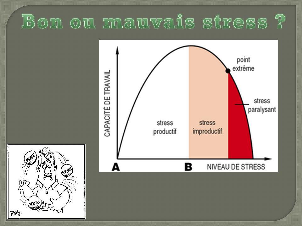 Bon ou mauvais stress