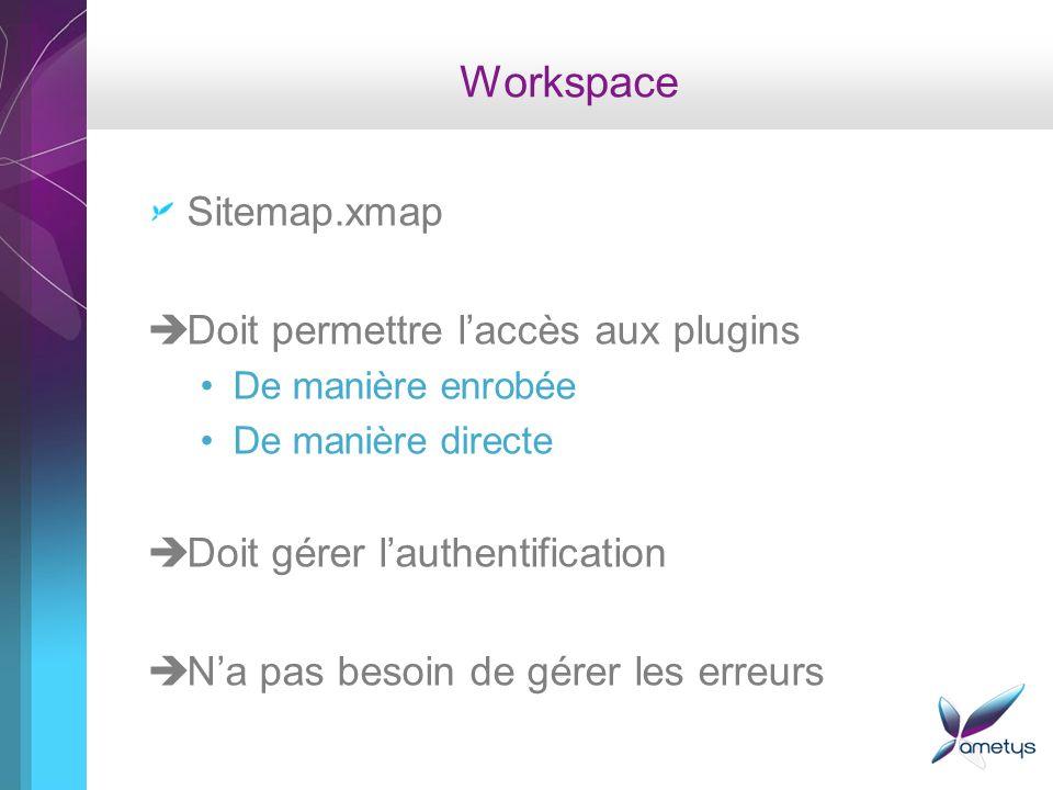 Workspace Sitemap.xmap Doit permettre l'accès aux plugins