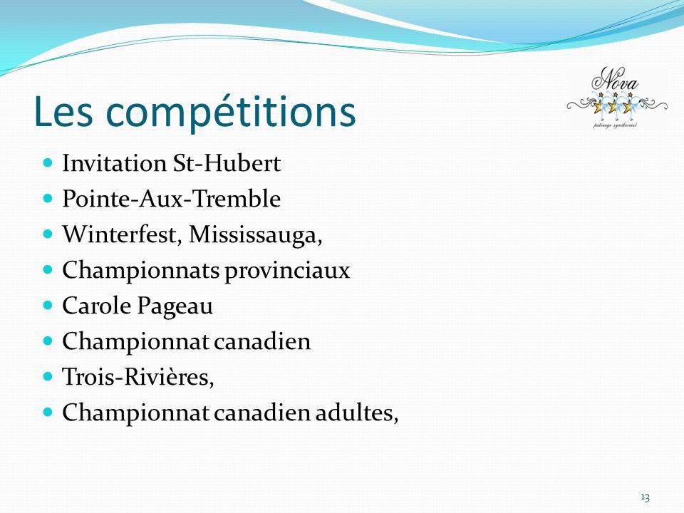 Les compétitions Invitation St-Hubert Pointe-Aux-Tremble
