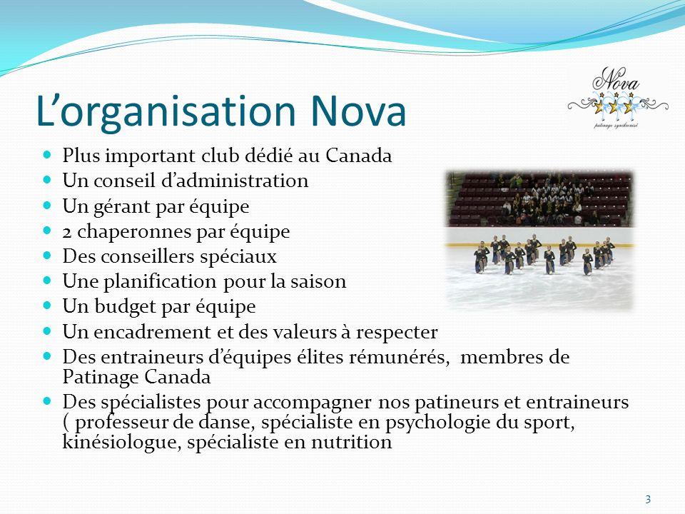 L'organisation Nova Plus important club dédié au Canada