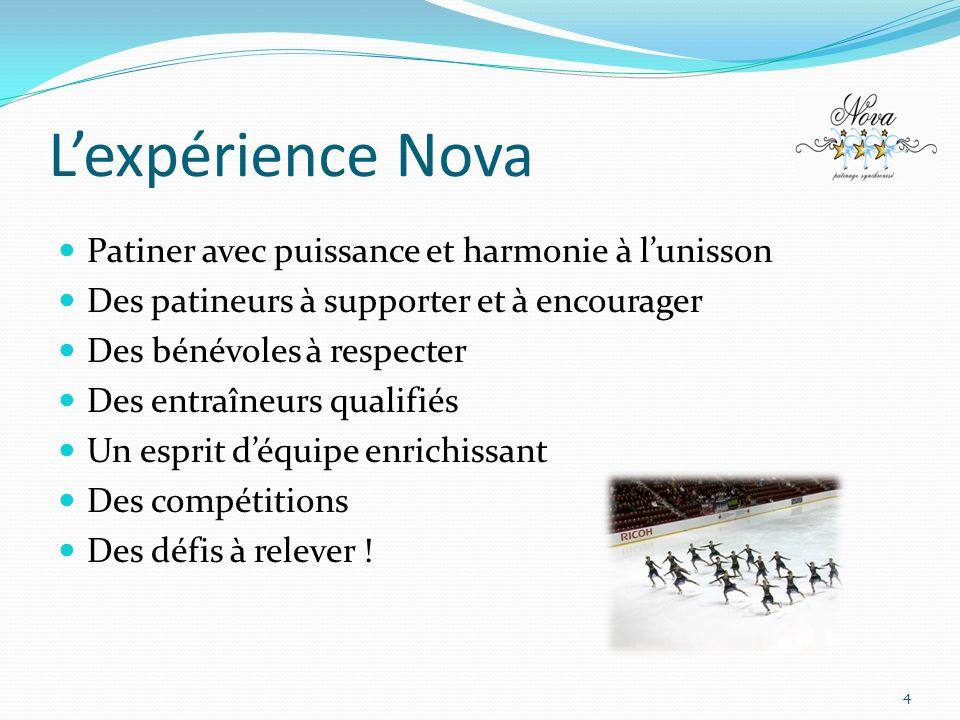 L'expérience Nova Patiner avec puissance et harmonie à l'unisson