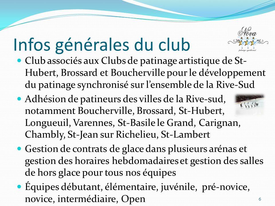 Infos générales du club