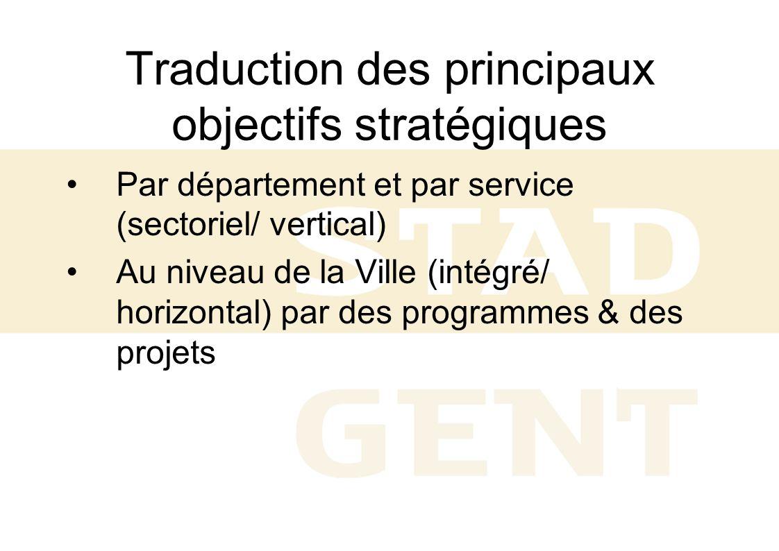 Traduction des principaux objectifs stratégiques