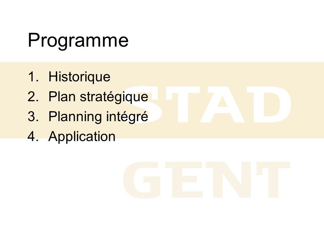 Programme Historique Plan stratégique Planning intégré Application