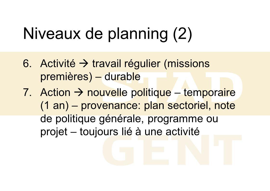 Niveaux de planning (2) 6. Activité  travail régulier (missions premières) – durable.