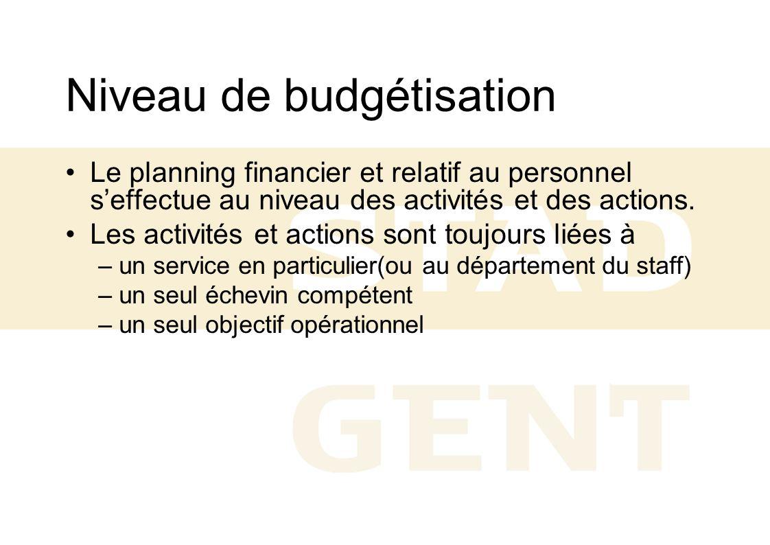 Niveau de budgétisation