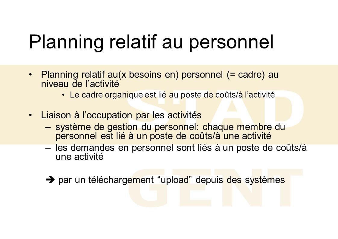 Planning relatif au personnel