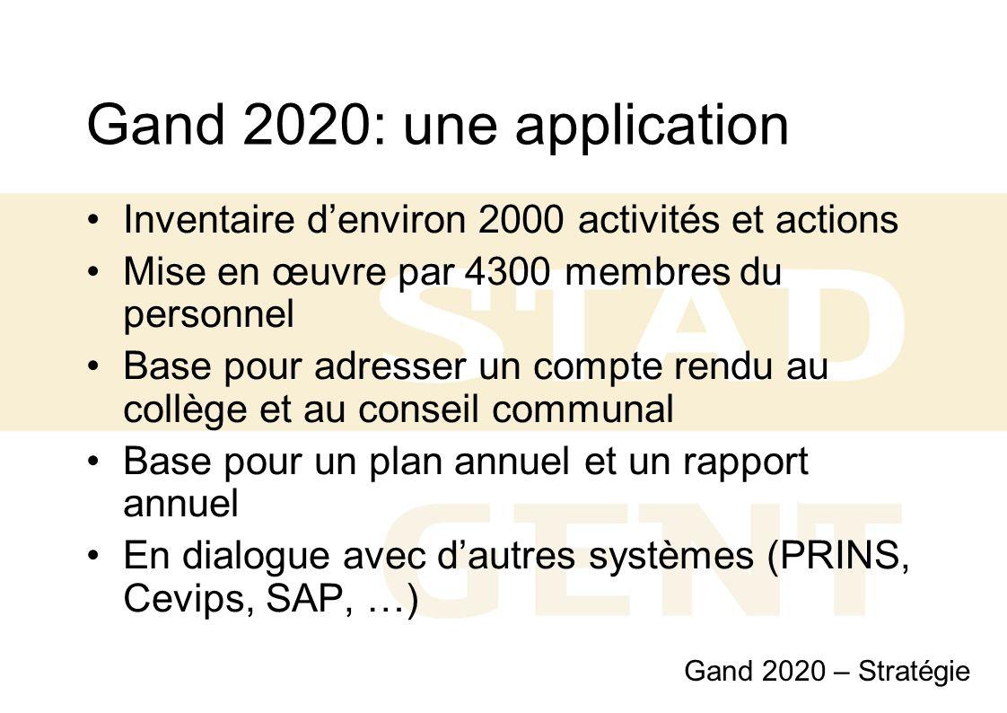 Gand 2020: une application Inventaire d'environ 2000 activités et actions. Mise en œuvre par 4300 membres du personnel.
