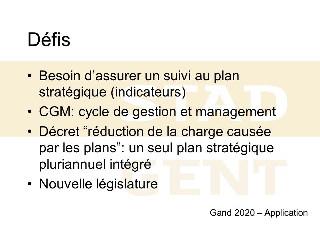Défis Besoin d'assurer un suivi au plan stratégique (indicateurs)