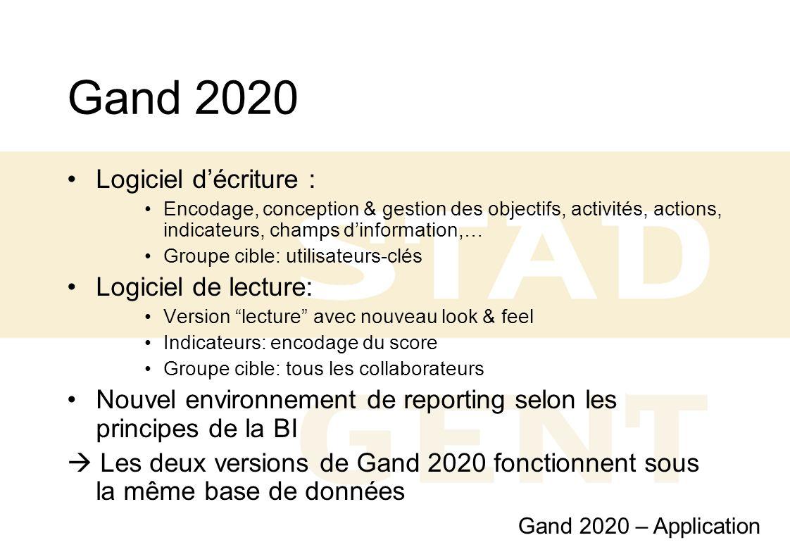 Gand 2020 Logiciel d'écriture : Logiciel de lecture: