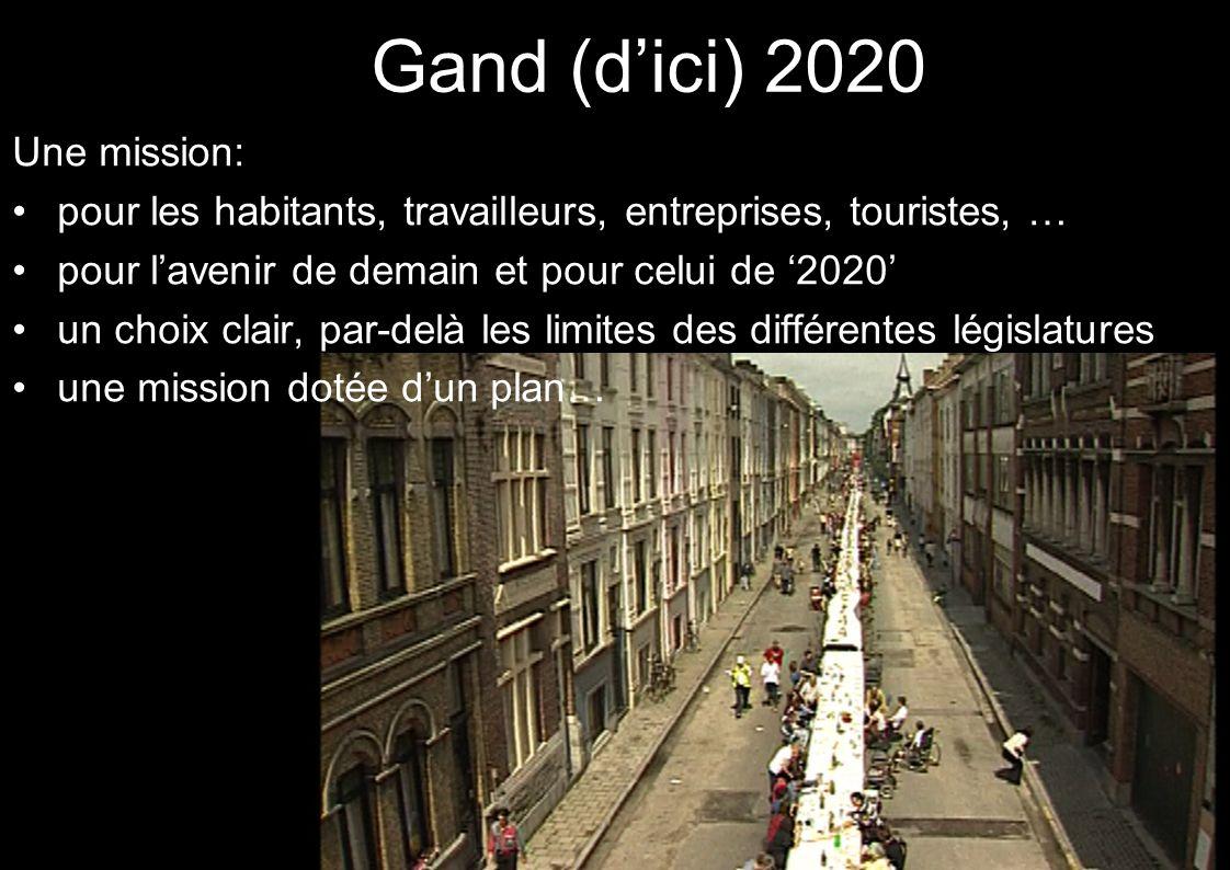 Gand (d'ici) 2020 Une mission: