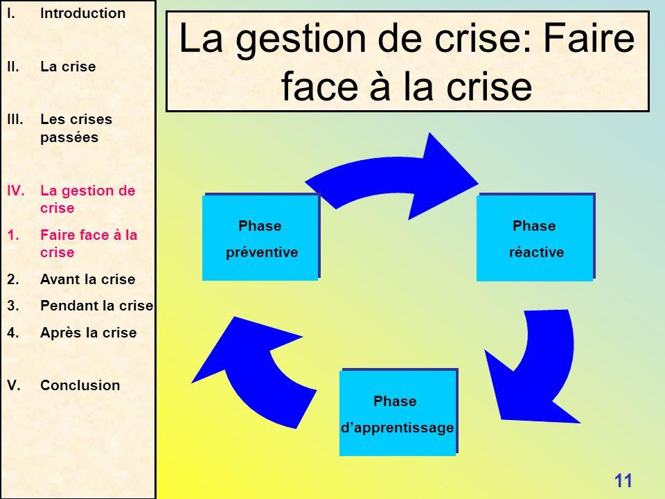 La gestion de crise: Faire face à la crise