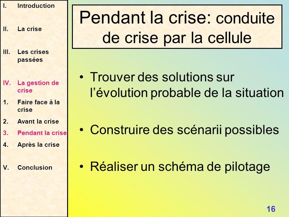 Pendant la crise: conduite de crise par la cellule