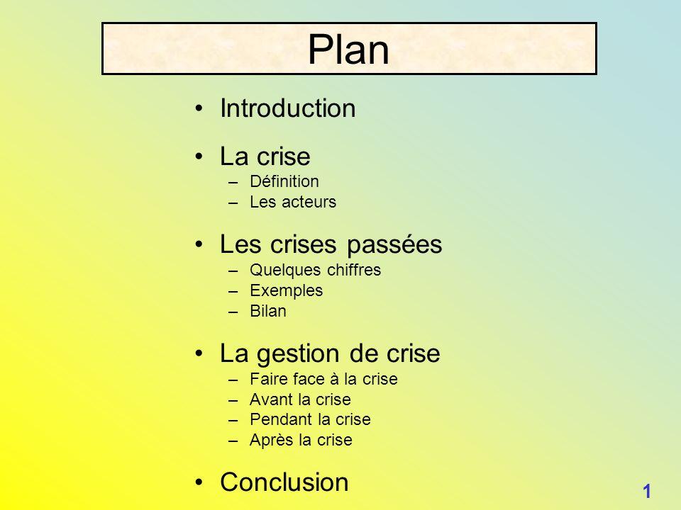 Plan Introduction La crise Les crises passées La gestion de crise