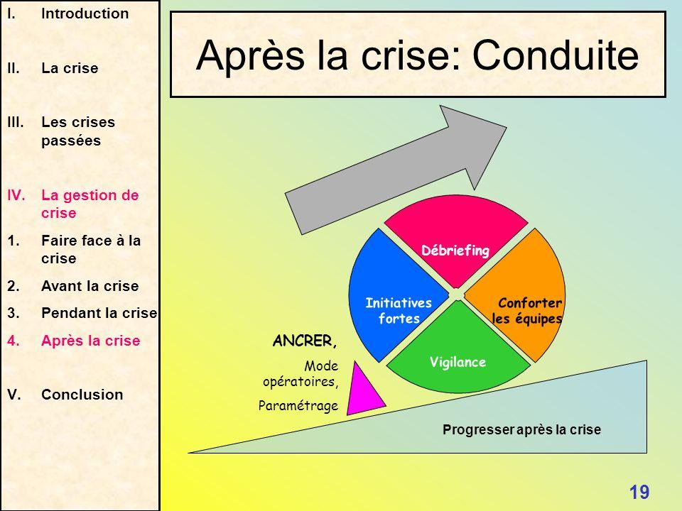 Après la crise: Conduite